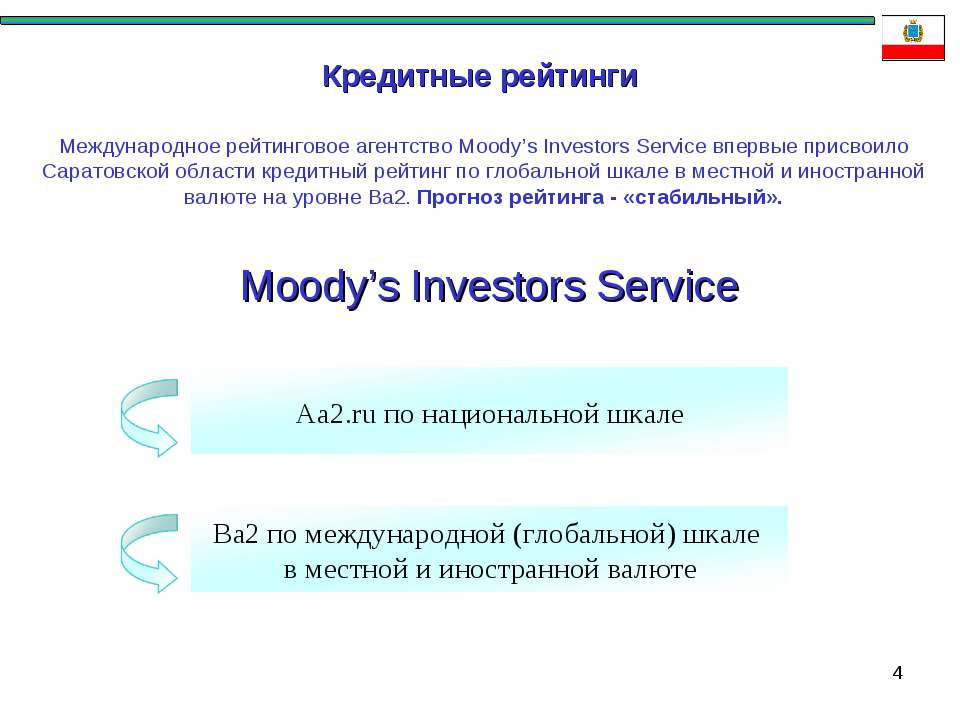 * Кредитные рейтинги Moody's Investors Service Международное рейтинговое аген...