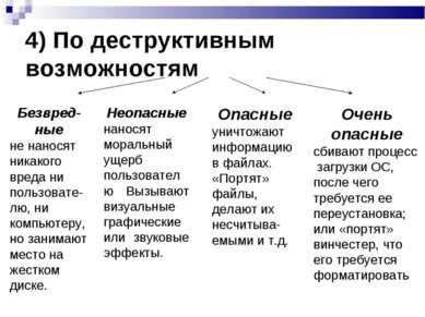 4) По деструктивным возможностям