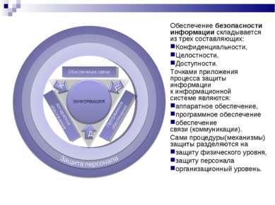 Обеспечение безопасности информации складывается из трех составляющих: Конфи...
