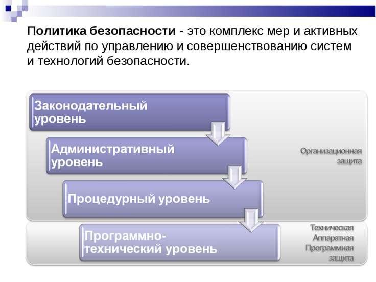 Политика безопасности - это комплекс мер и активных действий по управлению и ...
