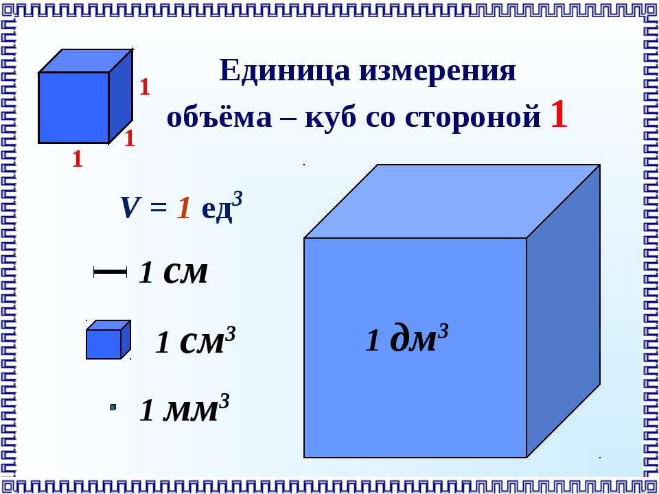 Единица измерения объёма – куб со стороной 1 1 см3 V = 1 ед3