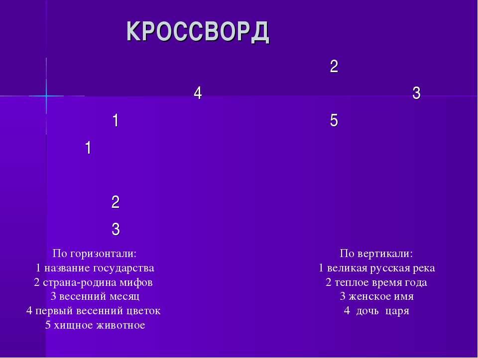 КРОССВОРД По горизонтали: 1 название государства 2 страна-родина мифов 3 весе...