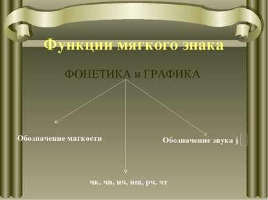 Функции мягкого знака ФОНЕТИКА и ГРАФИКА Обозначение мягкости Обозначение зву...
