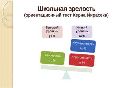 Школьная зрелость (ориентационный тест Керна Йирасека)