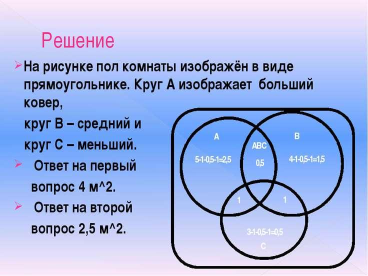 Решение На рисунке пол комнаты изображён в виде прямоугольнике. Круг А изобра...