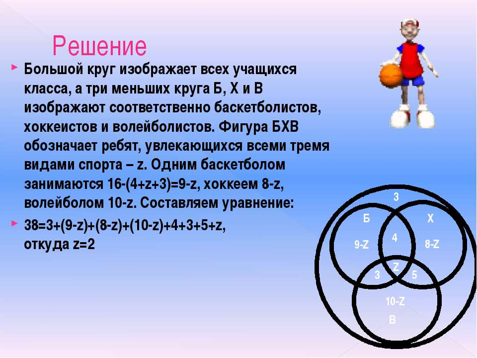 Решение Большой круг изображает всех учащихся класса, а три меньших круга Б, ...