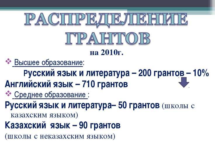 на 2010г. Высшее образование: Русский язык и литература – 200 грантов – 10% А...