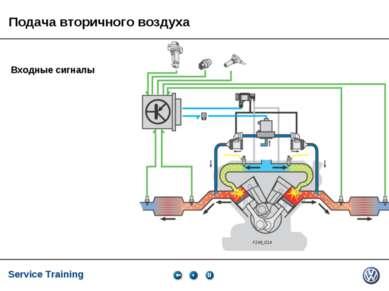 Service Training, VK-21, 05.2005 F249_014 Входные сигналы Подача вторичного в...