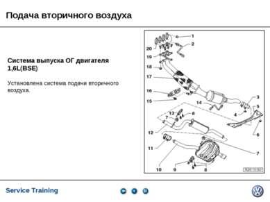 Service Training, VK-21, 05.2005 Подача вторичного воздуха Система выпуска ОГ...