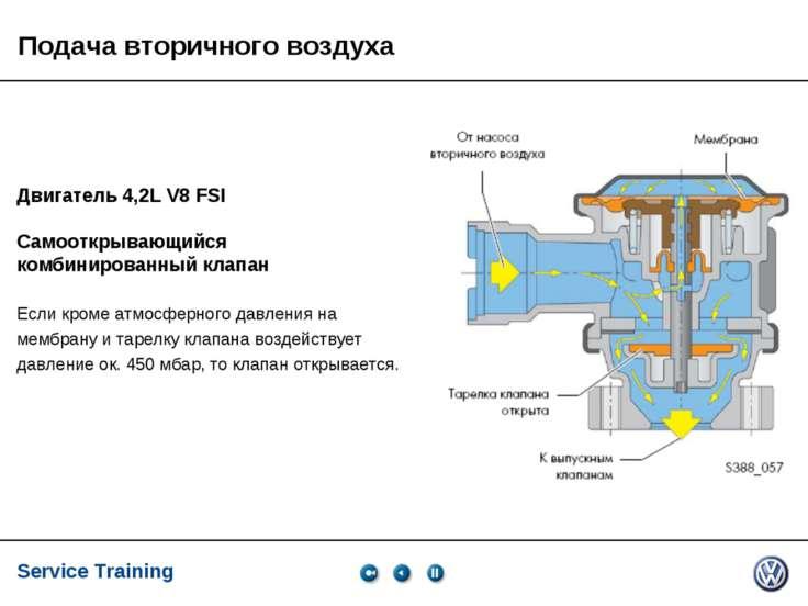 Service Training, VK-21, 05.2005 Двигатель 4,2L V8 FSI Самооткрывающийся комб...