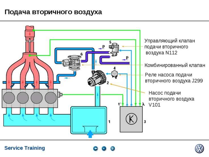 Service Training, VK-21, 05.2005 Комбинированный клапан Управляющий клапан по...