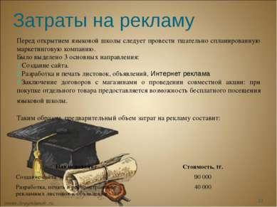 Затраты на рекламу Перед открытием языковой школы следует провести тщательно ...