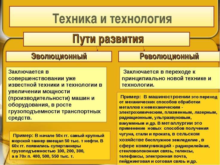 Техника и технология Пути развития Эволюционный Революционный Заключается в с...