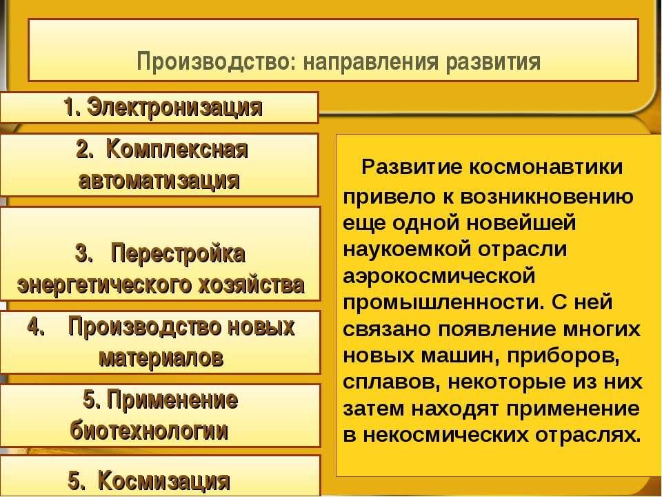 Производство: направления развития 1. Электронизация Нacыщение всех областей ...