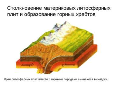 Столкновение материковых литосферных плит и образование горных хребтов Края л...