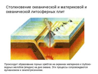 Столкновение океанической и материковой и океанической литосферных плит Проис...