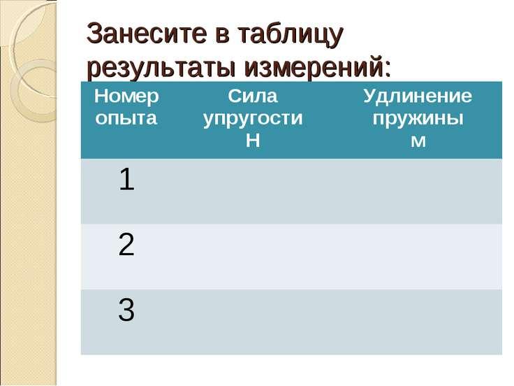 Занесите в таблицу результаты измерений: Номер опыта Сила упругости Н Удлинен...