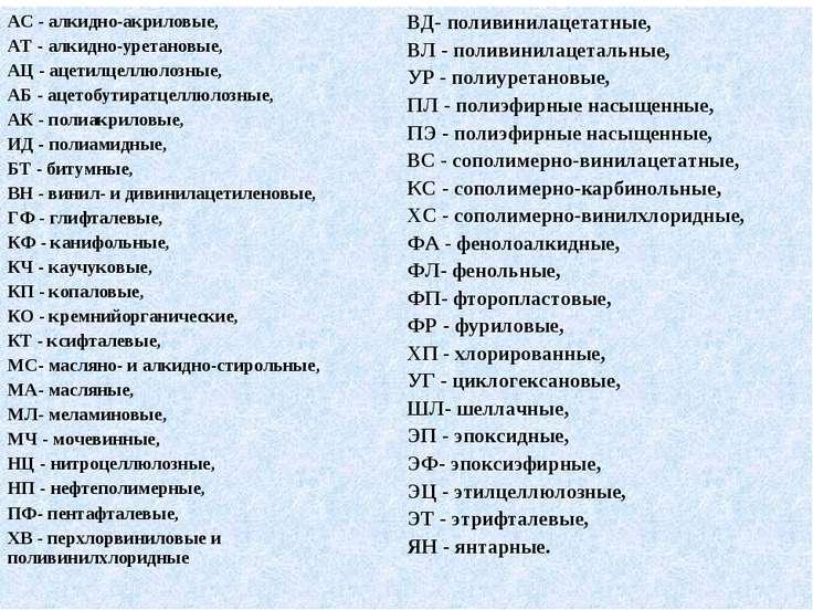 АС - алкидно-акриловые, AT - алкидно-уретановые, АЦ - ацетилцеллюлозные, АБ -...