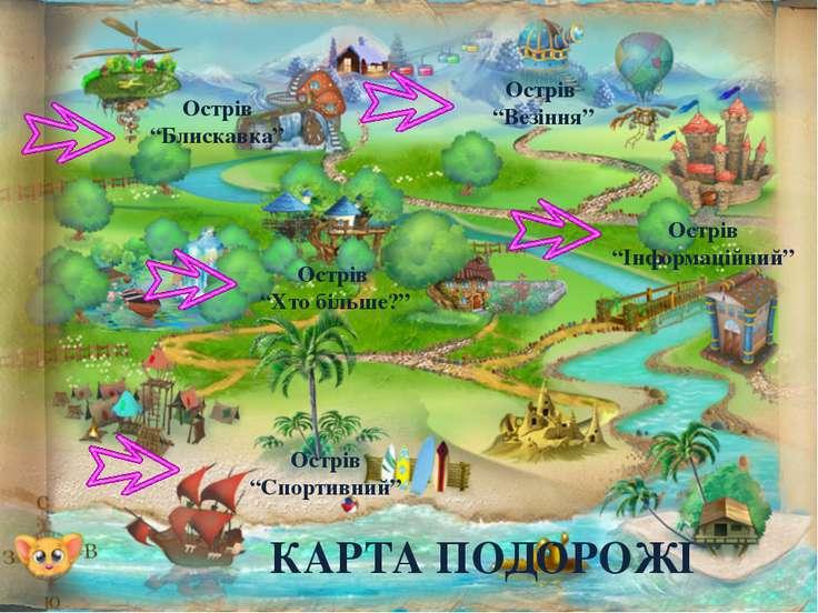 """КАРТА ПОДОРОЖІ Острів """"Блискавка"""" Острів """"Хто більше?"""" Острів """"Інформаційний""""..."""