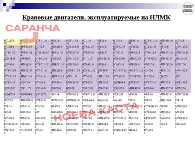 Крановые двигатели, эксплуатируемые на НЛМК МТ-112-6 78 МТВ-612-10 67 МТВ-411...