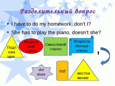 Разделительный вопрос I have to do my homework, don't I? She has to play the ...