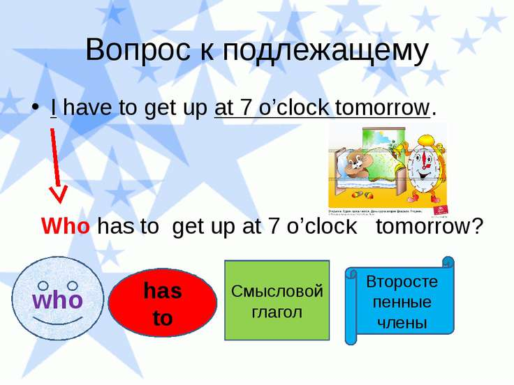 Вопрос к подлежащему I have to get up at 7 o'clock tomorrow. Who has to get u...