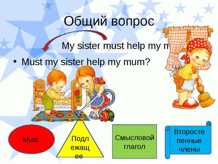 Общий вопрос My sister must help my mum. Must my sister help my mum? Must Под...