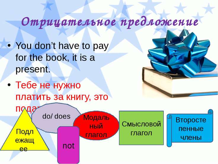 Отрицательное предложение You don't have to pay for the book, it is a present...