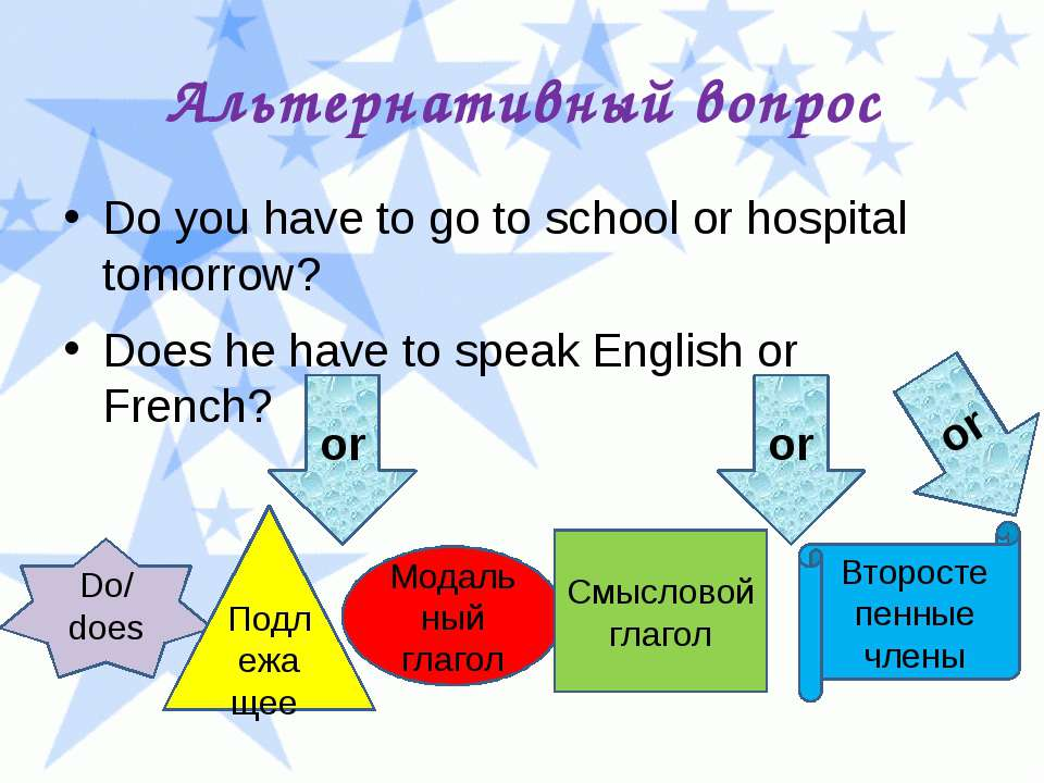 Альтернативный вопрос Do you have to go to school or hospital tomorrow? Does ...