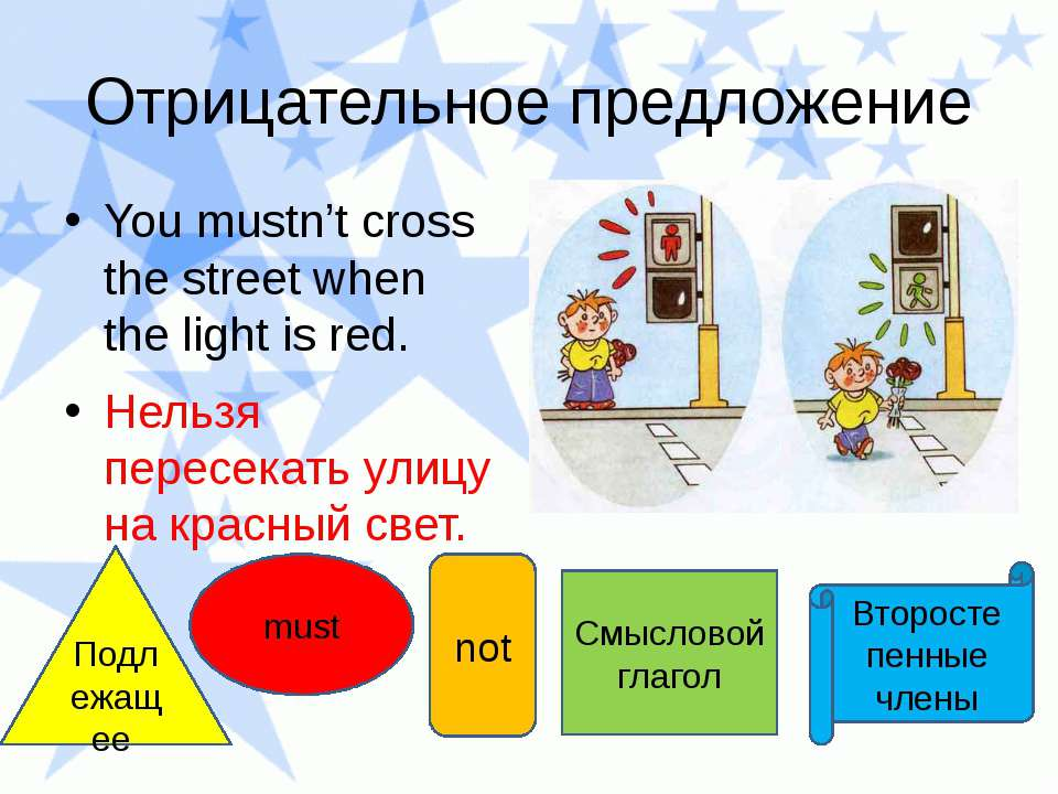 Отрицательное предложение You mustn't cross the street when the light is red....