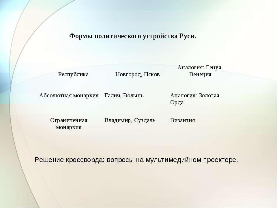 Формы политического устройства Руси. Решение кроссворда: вопросы на мультимед...