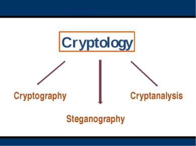 Cryptology Cryptography Cryptanalysis Steganography