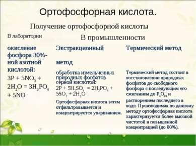 Ортофосфорная кислота. Получение ортофосфорной кислоты В лаборатории В промыш...