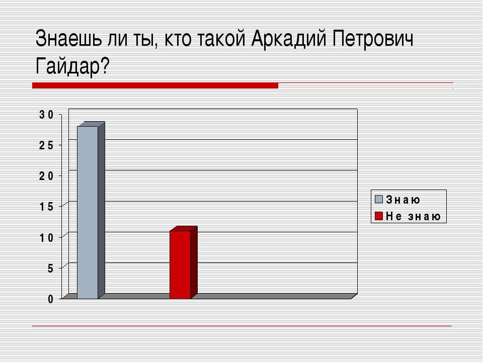 Знаешь ли ты, кто такой Аркадий Петрович Гайдар?
