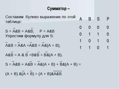 Сумматор – Cоставим булево выражение по этой таблице: _ _ S = A&B + A&B; P = ...