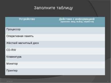 Заполните таблицу * * Устройство Действие с информацией (хранение, ввод, выво...