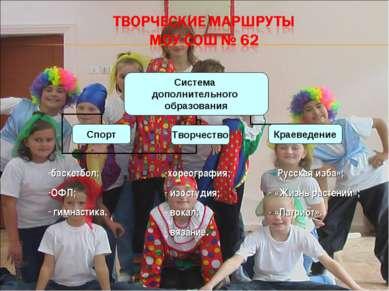 баскетбол; ОФП; гимнастика. хореография; изостудия; вокал; вязание. «Русская ...