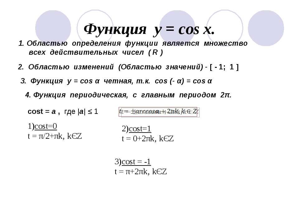 Функция у = соs x. 1. Областью определения функции является множество всех де...