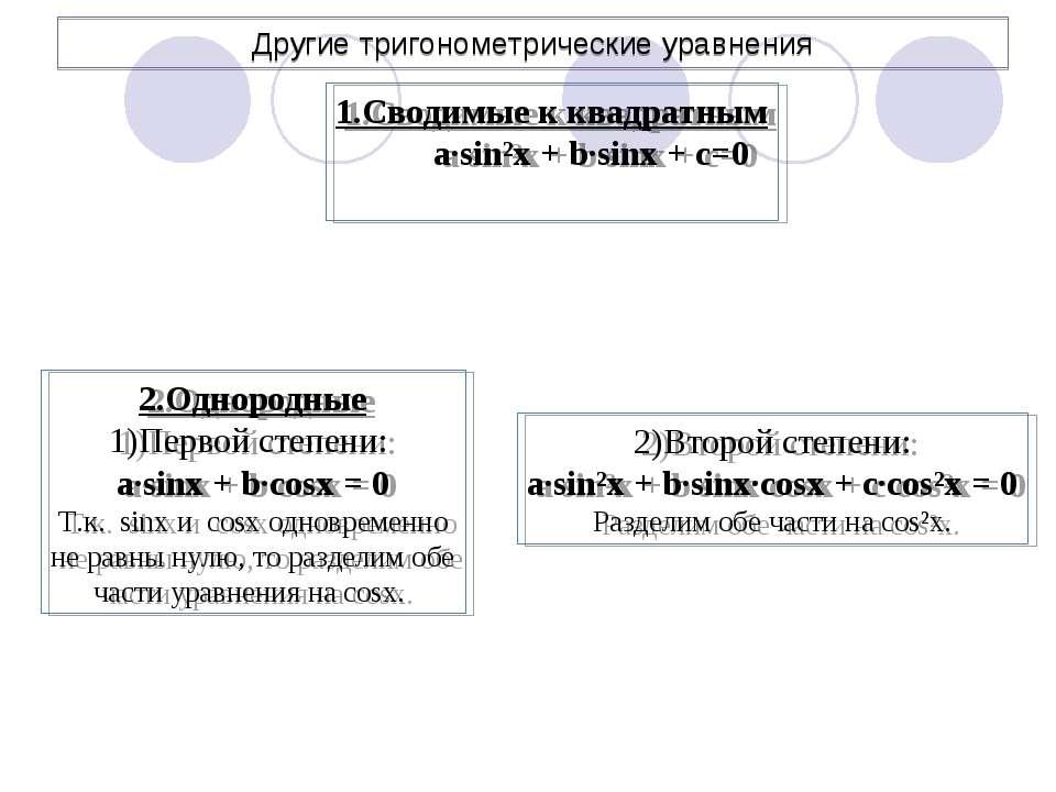 Другие тригонометрические уравнения 1.Сводимые к квадратным a∙sin²x + b∙sinx ...