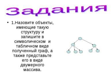1.Назовите объекты, имеющие такую структуру и запишите в символическом и табл...