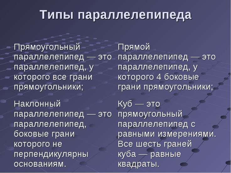 Типы параллелепипеда Прямоугольный параллелепипед— это параллелепипед, у кот...