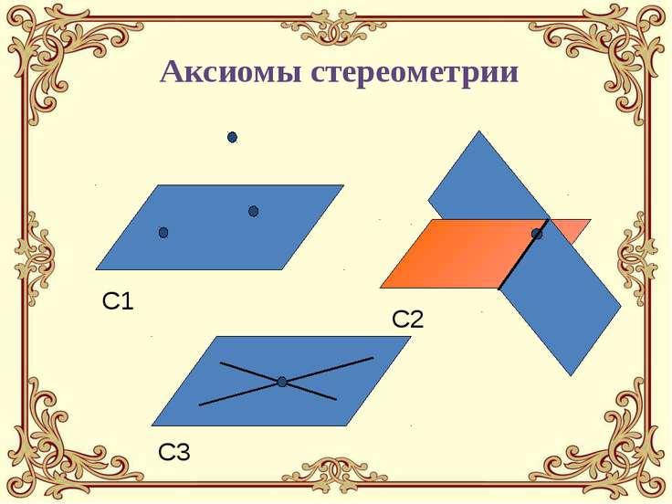 C1 C2 C3 Аксиомы стереометрии