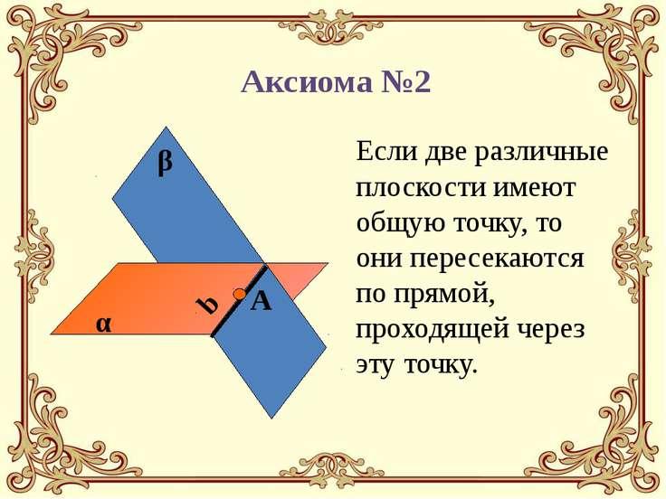 Аксиома №2 Если две различные плоскости имеют общую точку, то они пересекаютс...