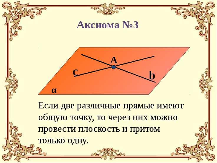 Аксиома №3 Если две различные прямые имеют общую точку, то через них можно пр...