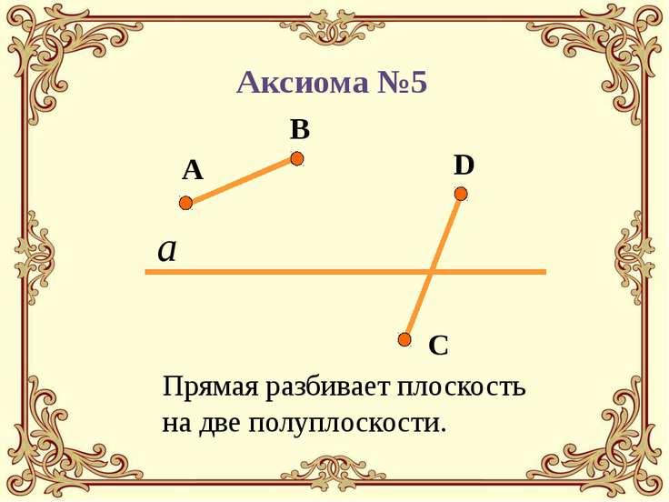 Прямая разбивает плоскость на две полуплоскости. Аксиома №5 а