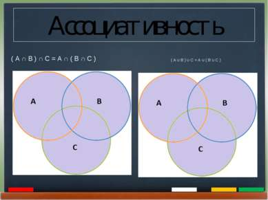 Ассоциативность ( А ∩ В ) ∩ С = А ∩ ( В ∩ С ) ( А U В ) U С = А U ( В U С )
