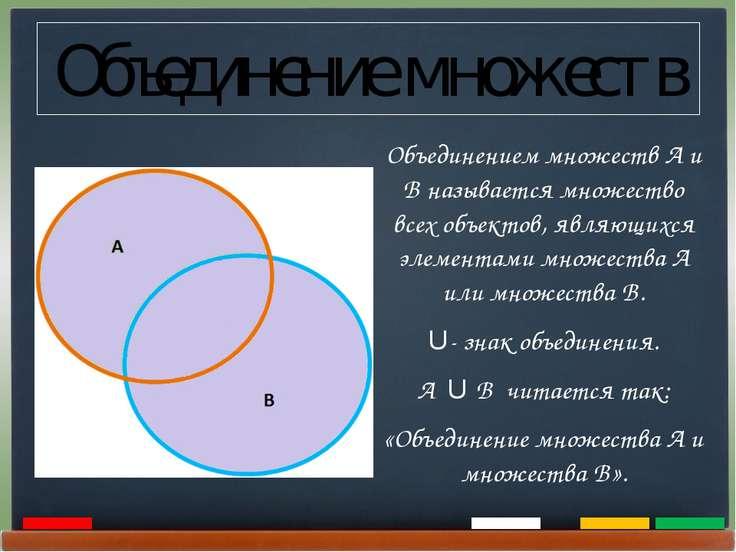 Объединение множеств Объединением множеств А и В называется множество всех об...