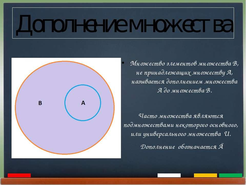 Дополнение множества Множество элементов множества В, не принадлежащих множес...