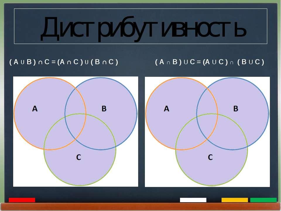 Дистрибутивность ( А U В ) ∩ С = (А ∩ С ) U ( В ∩ С ) ( А ∩ В ) U С = (А U С ...