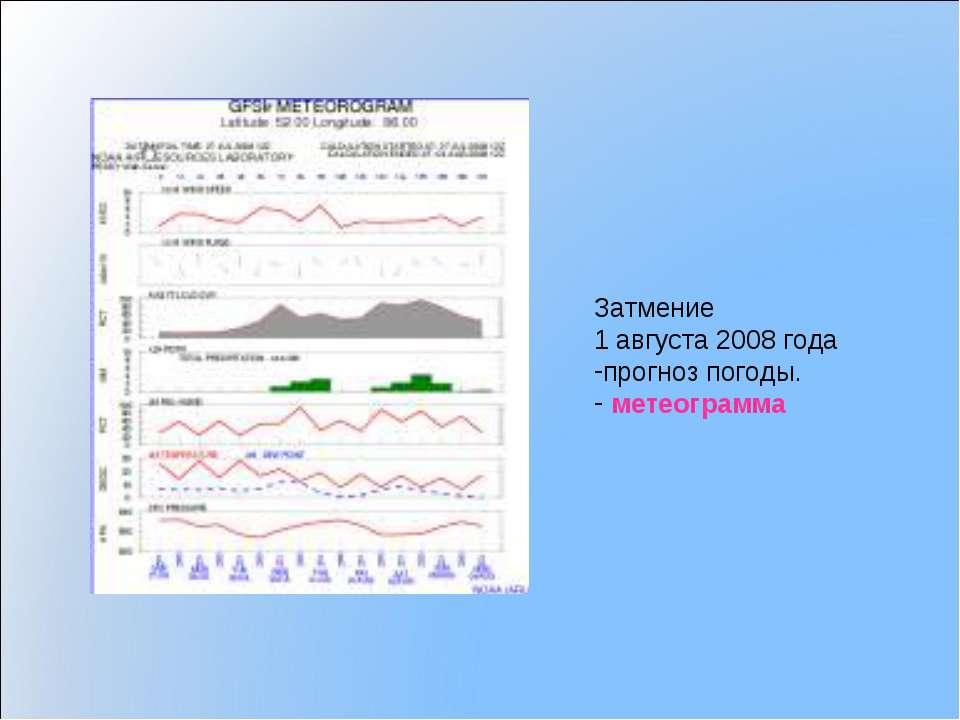 Затмение 1 августа 2008 года прогноз погоды. метеограмма